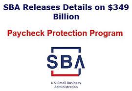 Real estate Investing, SBA Loan, Real Estate